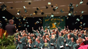 graduation cap throwing